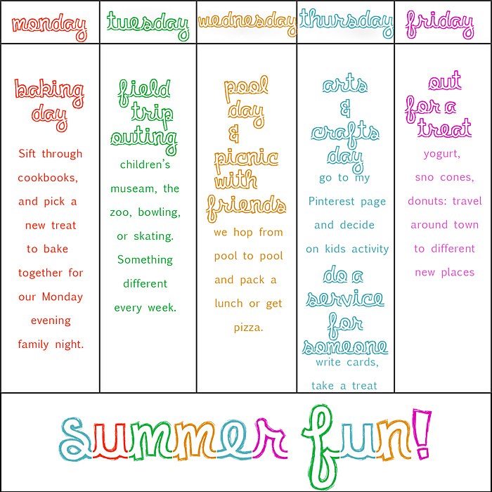 Summer Fun chart - Capturing Joy with Kristen Duke